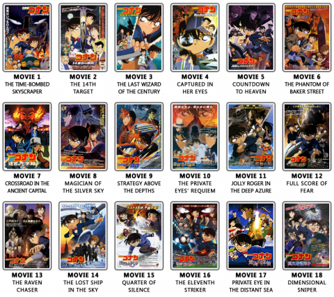 Detective Conan Movies | 720p | 450MB (Movie 01-19 + Special + Lupin) *Batch Release*